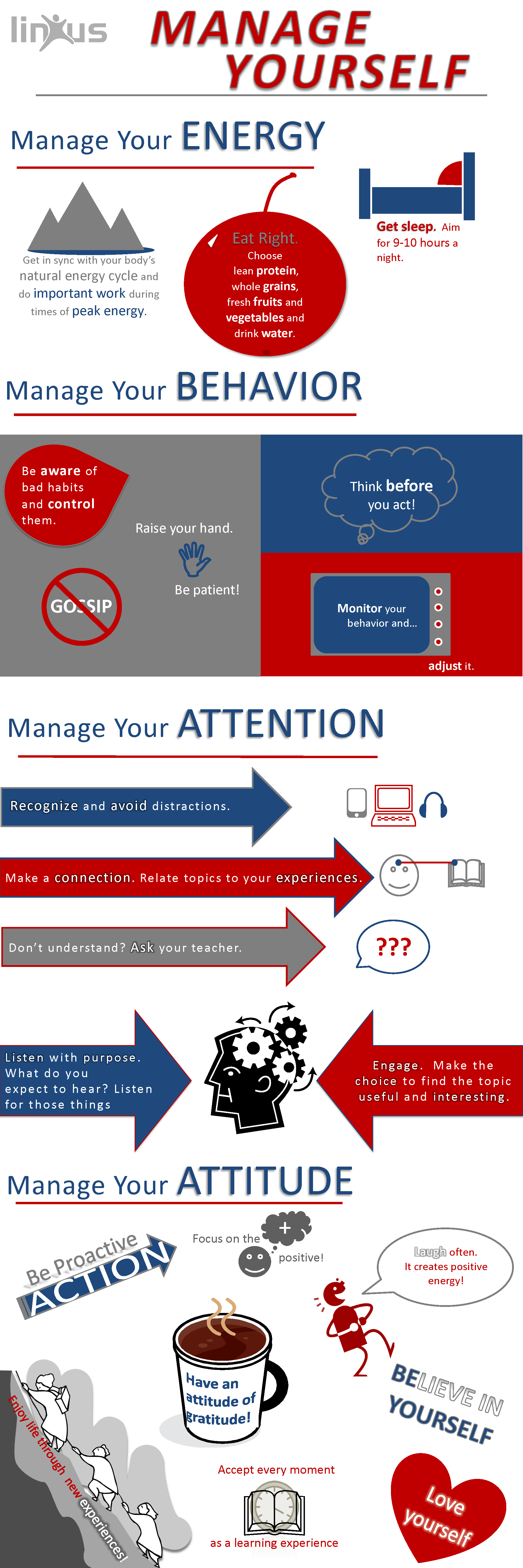 Manage Yourself_infographic