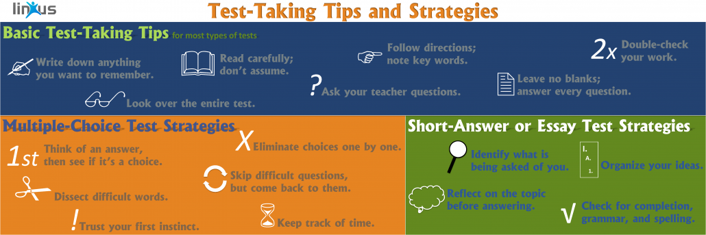 Test-Taking Tips and Strategies_Infographic